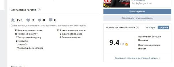 Статистика объявления №4 привлечение клиентов из ВК для магазина хоккейной экипировки